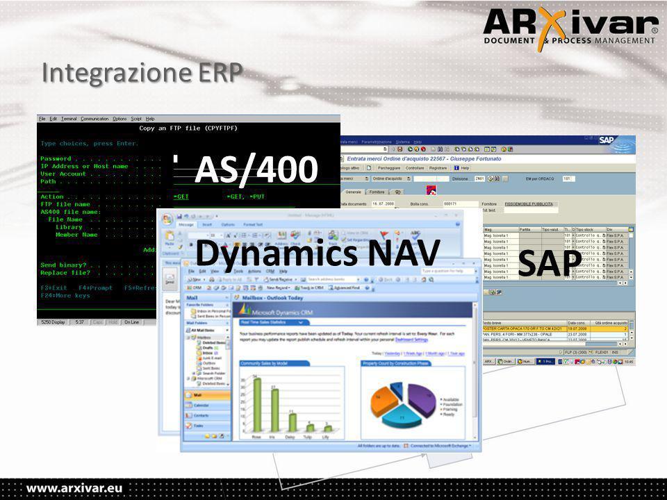 Integrazione ERP SAP Dynamics NAV AS/400