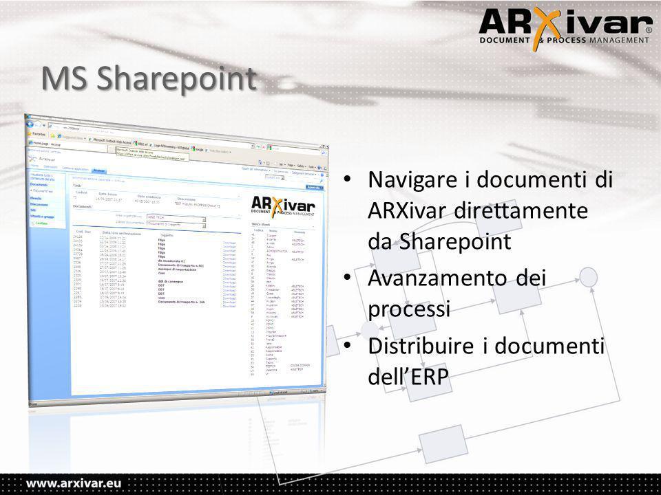 MS Sharepoint • Navigare i documenti di ARXivar direttamente da Sharepoint • Avanzamento dei processi • Distribuire i documenti dell'ERP