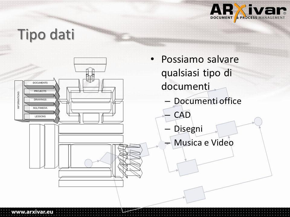 Tipo dati • Possiamo salvare qualsiasi tipo di documenti – Documenti office – CAD – Disegni – Musica e Video