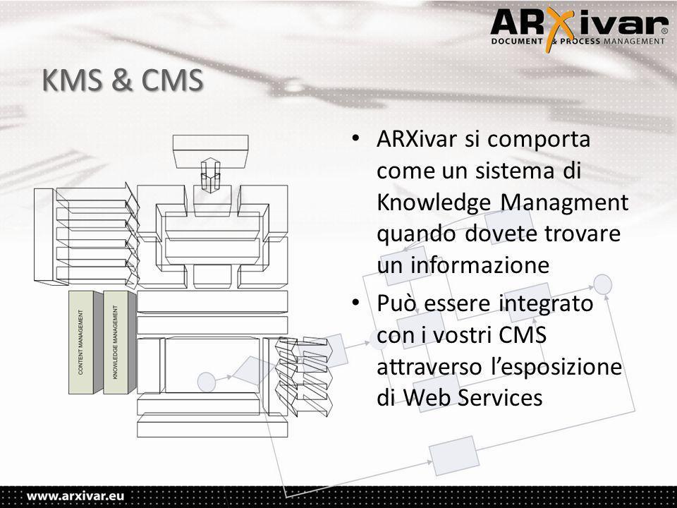 KMS & CMS • ARXivar si comporta come un sistema di Knowledge Managment quando dovete trovare un informazione • Può essere integrato con i vostri CMS attraverso l'esposizione di Web Services