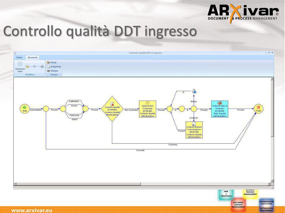 Controllo qualità DDT ingresso