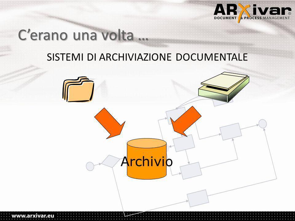 C'erano una volta … Archivio SISTEMI DI ARCHIVIAZIONE DOCUMENTALE