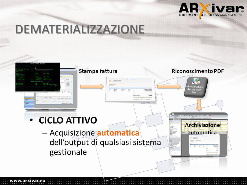 DEMATERIALIZZAZIONE • CICLO ATTIVO – Acquisizione automatica dell'output di qualsiasi sistema gestionale Stampa fatturaRiconoscimento PDF Archiviazione automatica
