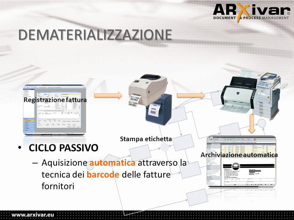 DEMATERIALIZZAZIONE • CICLO PASSIVO – Aquisizione automatica attraverso la tecnica dei barcode delle fatture fornitori Registrazione fattura Stampa etichetta Archiviazione automatica
