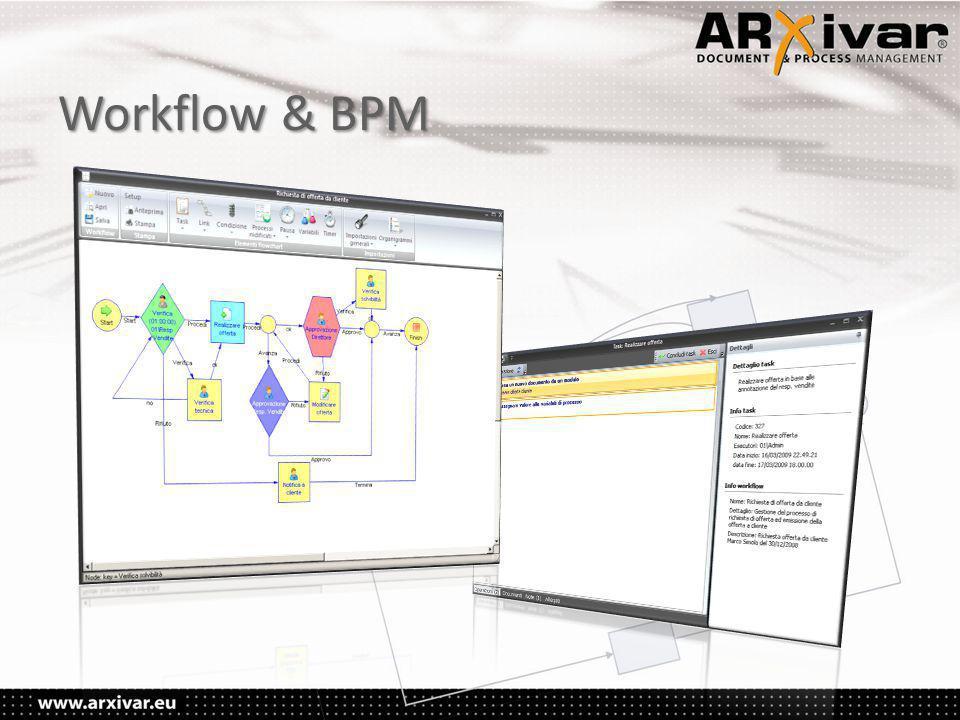 Workflow & BPM