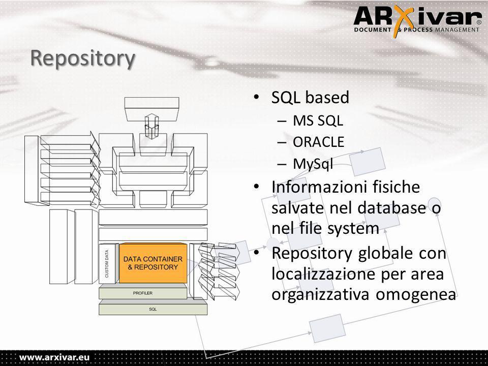 Repository • SQL based – MS SQL – ORACLE – MySql • Informazioni fisiche salvate nel database o nel file system • Repository globale con localizzazione per area organizzativa omogenea