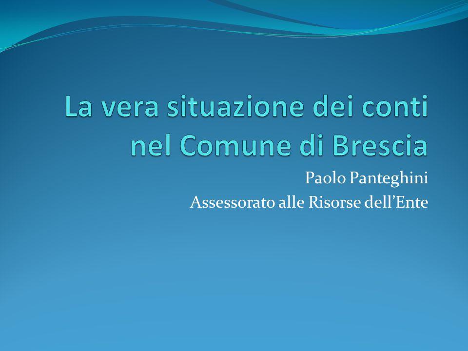 Paolo Panteghini Assessorato alle Risorse dell'Ente