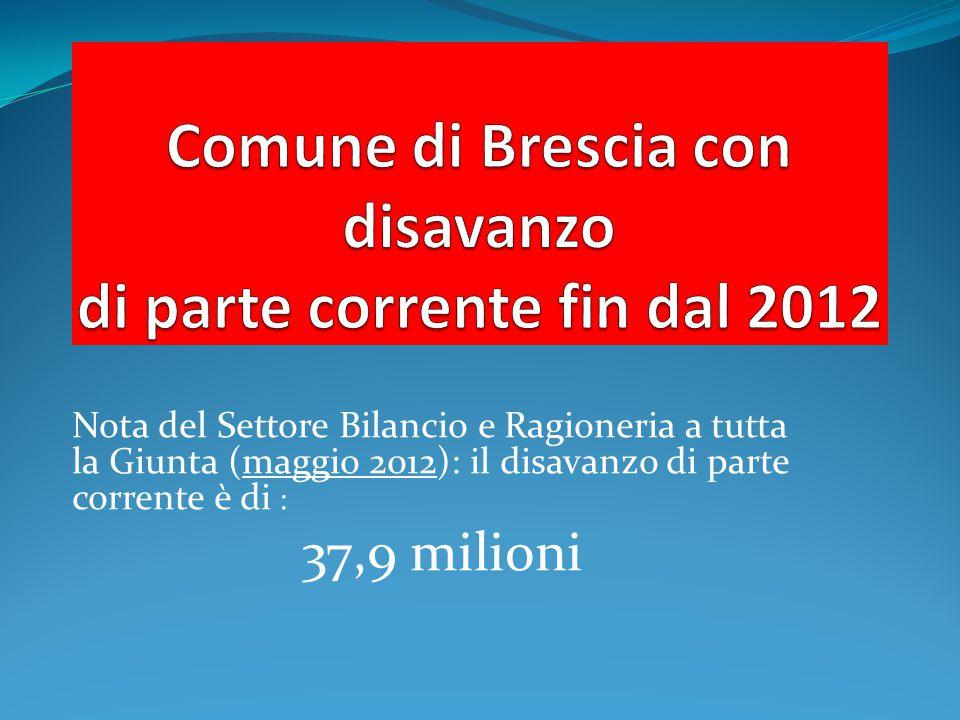 Nota del Settore Bilancio e Ragioneria a tutta la Giunta (maggio 2012): il disavanzo di parte corrente è di : 37,9 milioni