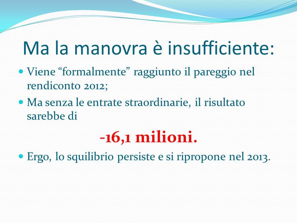 """Ma la manovra è insufficiente:  Viene """"formalmente"""" raggiunto il pareggio nel rendiconto 2012;  Ma senza le entrate straordinarie, il risultato sare"""