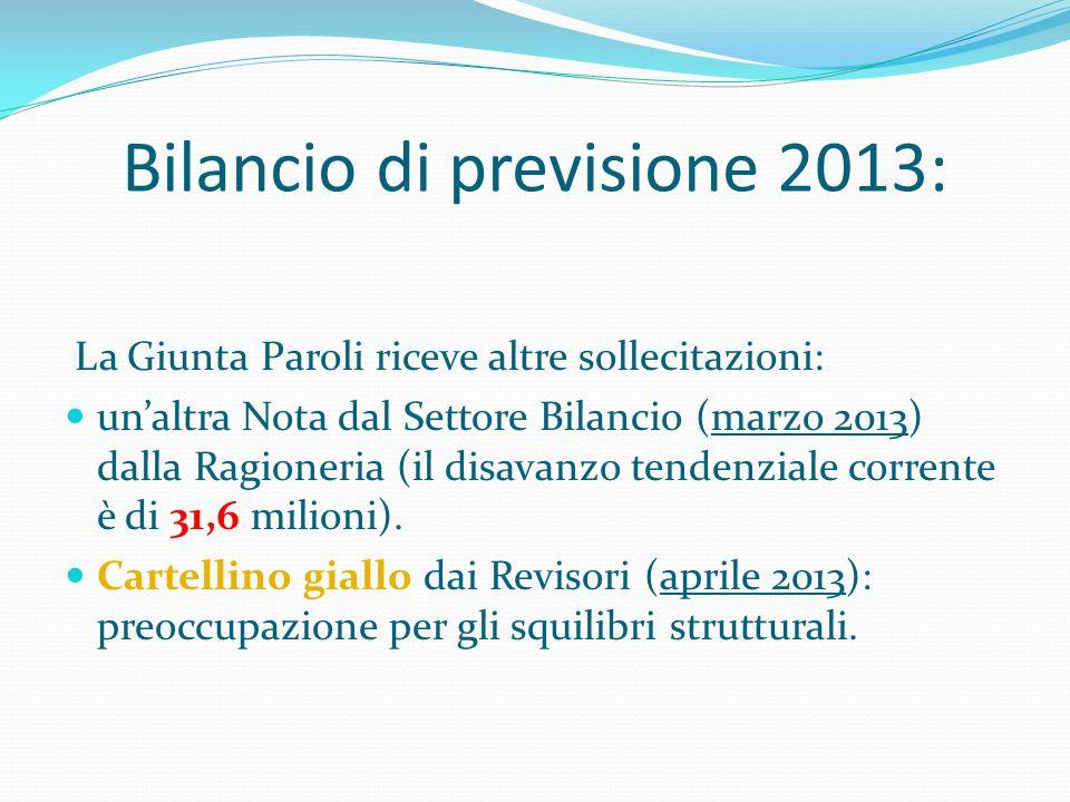 Bilancio di previsione 2013: La Giunta Paroli riceve altre sollecitazioni:  un'altra Nota dal Settore Bilancio (marzo 2013) dalla Ragioneria (il disavanzo tendenziale corrente è di 31,6 milioni).