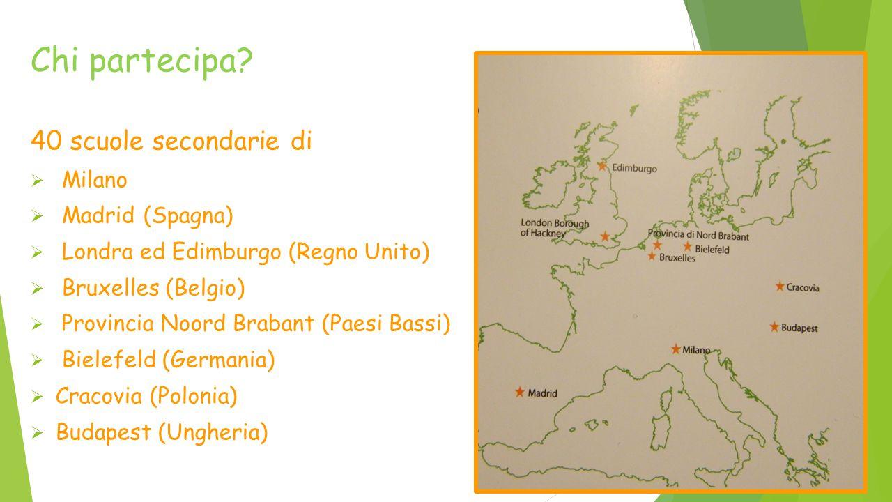 40 scuole secondarie di  Milano  Madrid (Spagna)  Londra ed Edimburgo (Regno Unito)  Bruxelles (Belgio)  Provincia Noord Brabant (Paesi Bassi)  Bielefeld (Germania)  Cracovia (Polonia)  Budapest (Ungheria) Chi partecipa