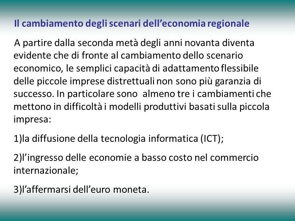 Il cambiamento degli scenari dell'economia regionale A partire dalla seconda metà degli anni novanta diventa evidente che di fronte al cambiamento dello scenario economico, le semplici capacità di adattamento flessibile delle piccole imprese distrettuali non sono più garanzia di successo.