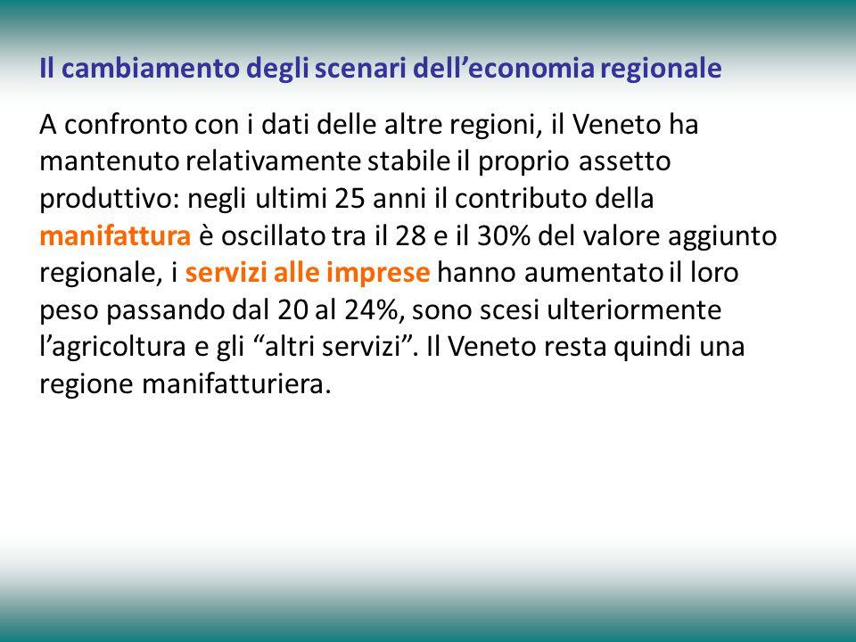 Il cambiamento degli scenari dell'economia regionale A confronto con i dati delle altre regioni, il Veneto ha mantenuto relativamente stabile il propr