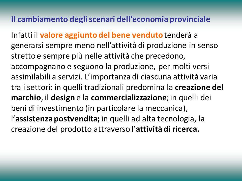 Il cambiamento degli scenari dell'economia provinciale Infatti il valore aggiunto del bene venduto tenderà a generarsi sempre meno nell'attività di produzione in senso stretto e sempre più nelle attività che precedono, accompagnano e seguono la produzione, per molti versi assimilabili a servizi.