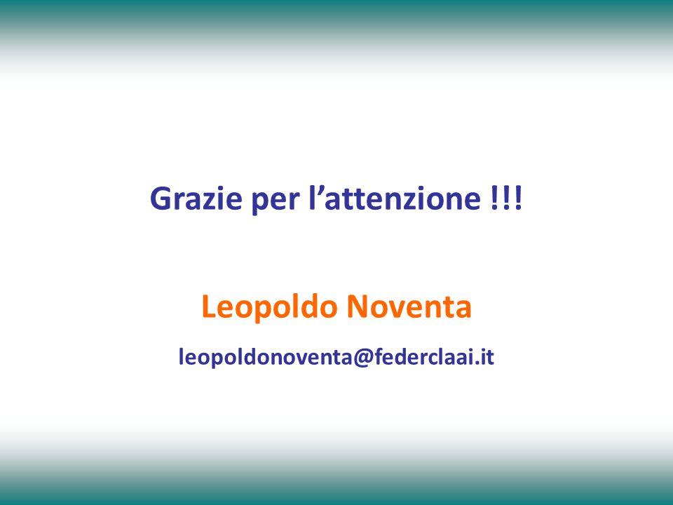 Grazie per l'attenzione !!! Leopoldo Noventa leopoldonoventa@federclaai.it