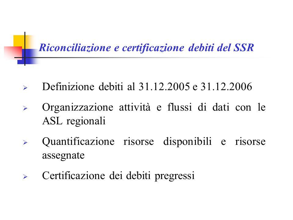 Riconciliazione e certificazione debiti del SSR  Definizione debiti al 31.12.2005 e 31.12.2006  Organizzazione attività e flussi di dati con le ASL regionali  Quantificazione risorse disponibili e risorse assegnate  Certificazione dei debiti pregressi
