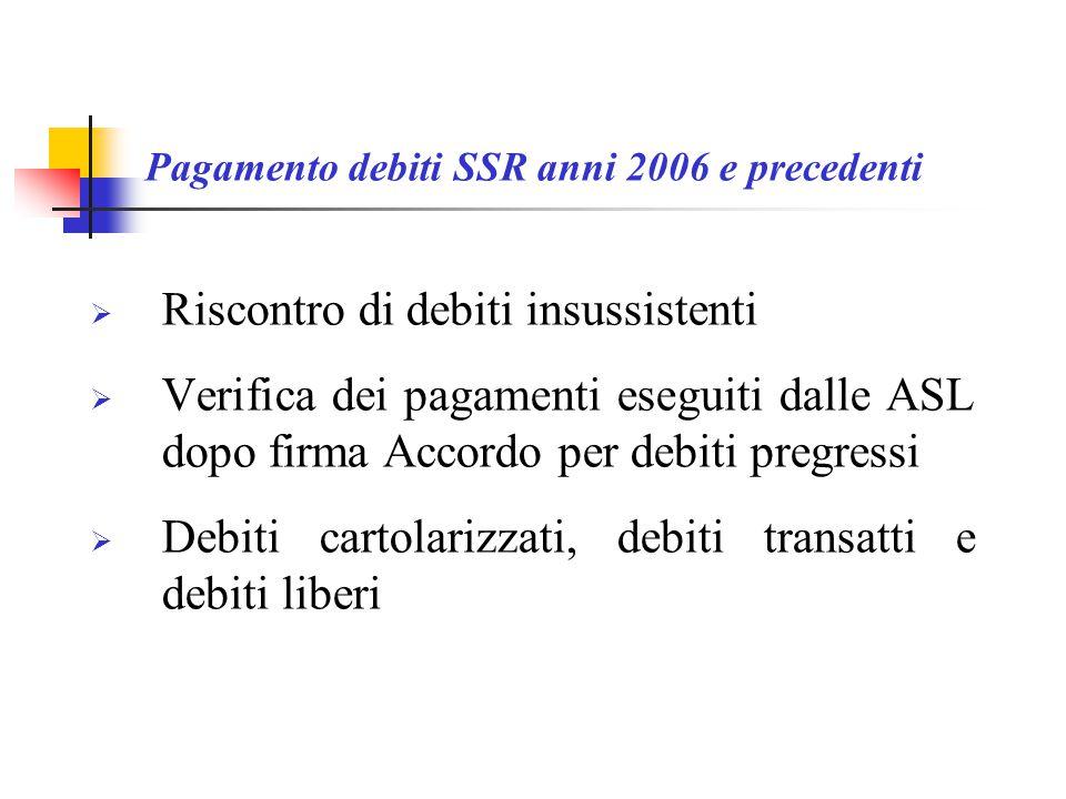 Pagamento debiti SSR anni 2006 e precedenti  Riscontro di debiti insussistenti  Verifica dei pagamenti eseguiti dalle ASL dopo firma Accordo per debiti pregressi  Debiti cartolarizzati, debiti transatti e debiti liberi