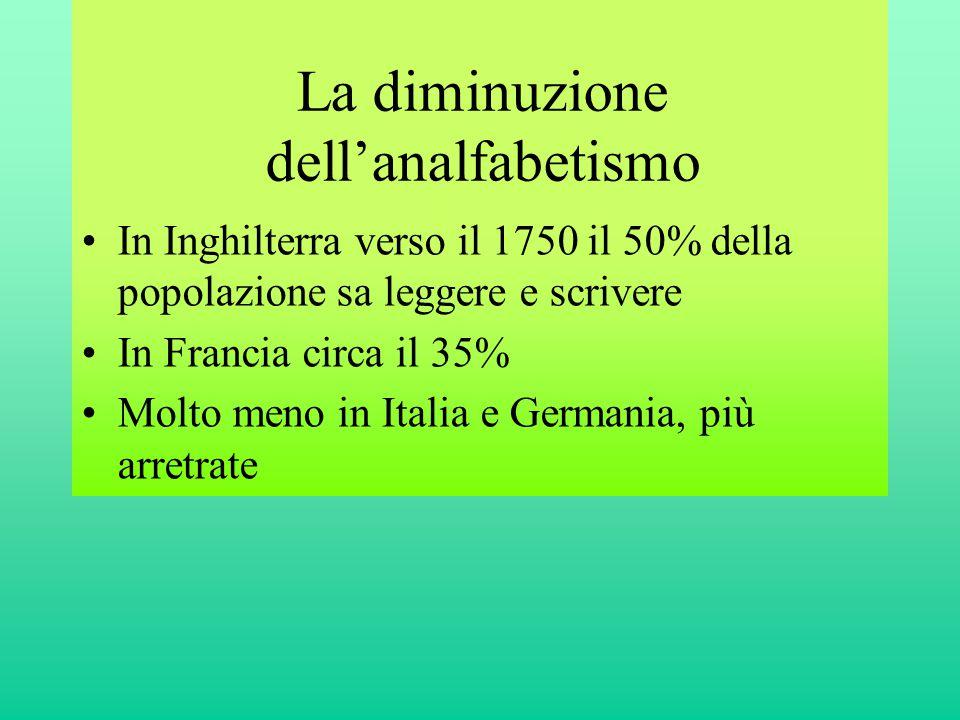 La diminuzione dell'analfabetismo •In Inghilterra verso il 1750 il 50% della popolazione sa leggere e scrivere •In Francia circa il 35% •Molto meno in