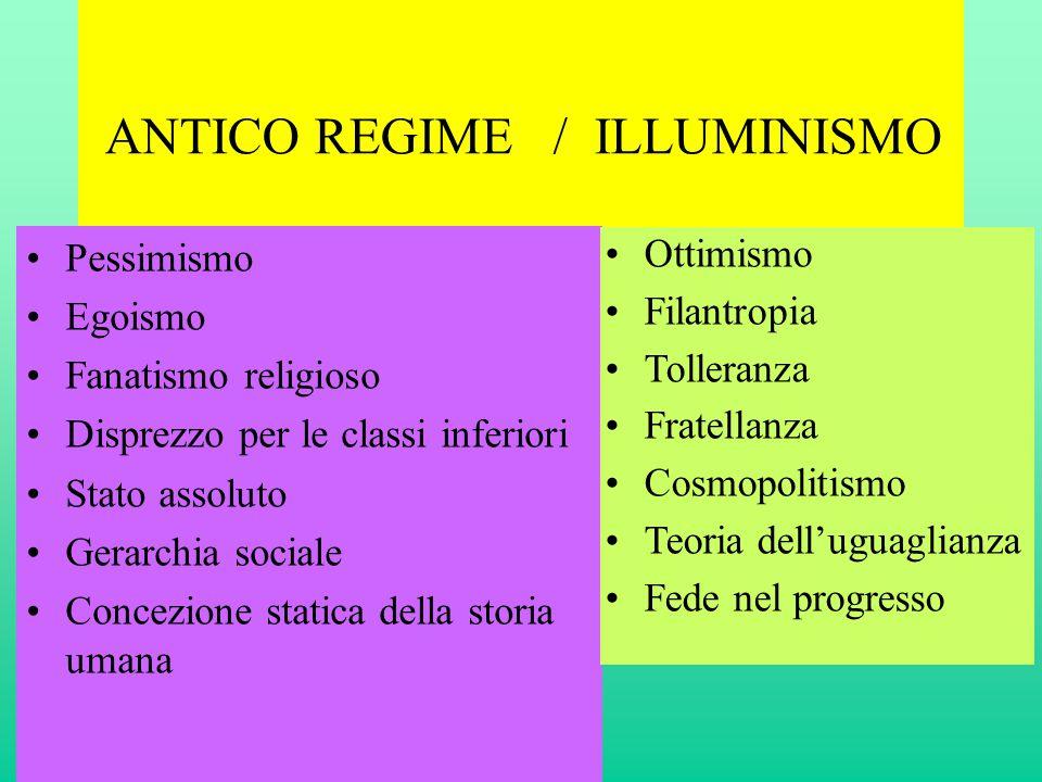 ANTICO REGIME / ILLUMINISMO •Pessimismo •Egoismo •Fanatismo religioso •Disprezzo per le classi inferiori •Stato assoluto •Gerarchia sociale •Concezion