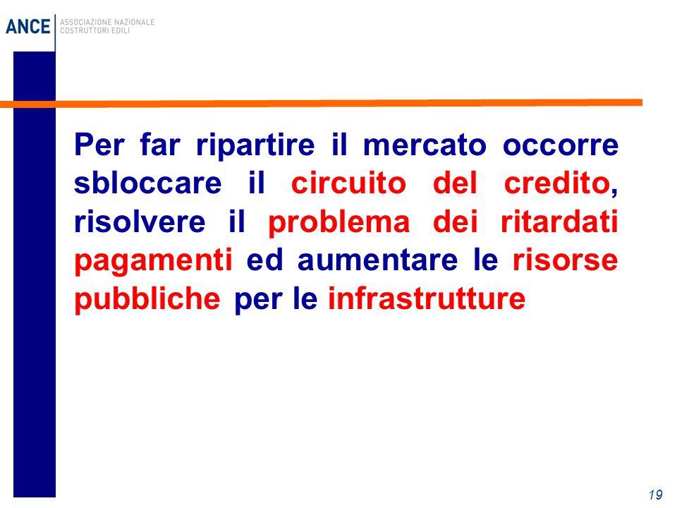 Per far ripartire il mercato occorre sbloccare il circuito del credito, risolvere il problema dei ritardati pagamenti ed aumentare le risorse pubbliche per le infrastrutture 19