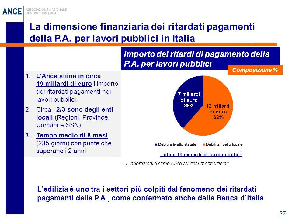 27 La dimensione finanziaria dei ritardati pagamenti della P.A.