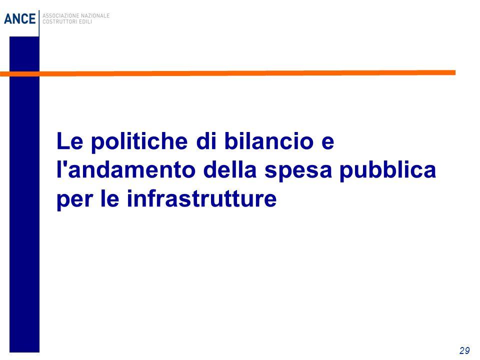 29 Le politiche di bilancio e l andamento della spesa pubblica per le infrastrutture