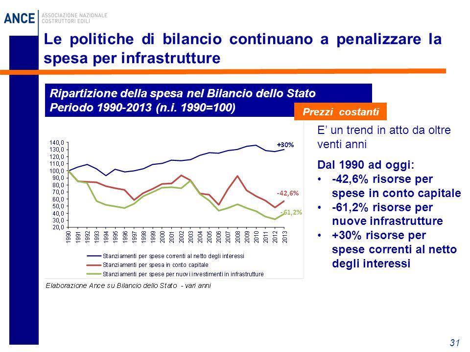 Le politiche di bilancio continuano a penalizzare la spesa per infrastrutture 31 Ripartizione della spesa nel Bilancio dello Stato Periodo 1990-2013 (n.i.