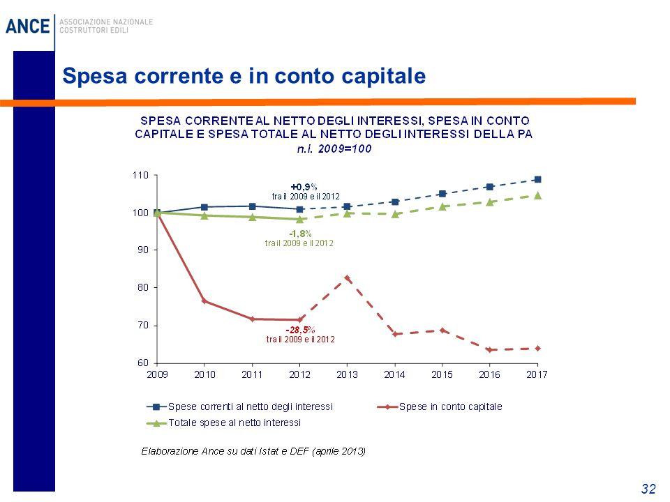 Spesa corrente e in conto capitale 32