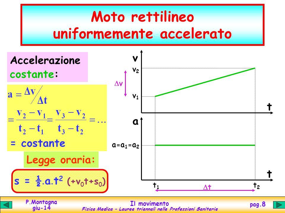 P.Montagna giu-14 Il movimento Fisica Medica – Lauree triennali nelle Professioni Sanitarie pag.8 Moto rettilineo uniformemente accelerato Accelerazio