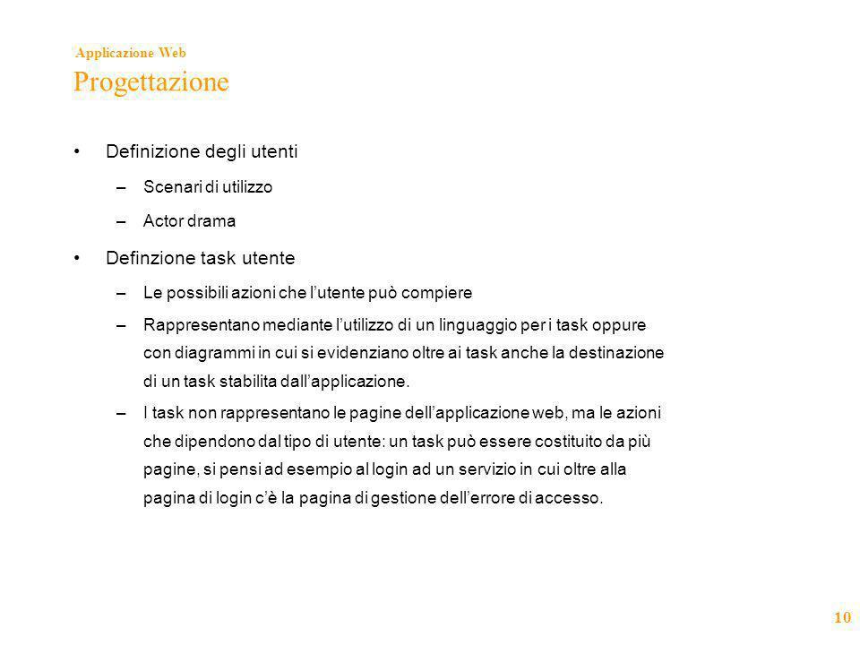 Applicazione Web 10 Progettazione •Definizione degli utenti –Scenari di utilizzo –Actor drama •Definzione task utente –Le possibili azioni che l'utent