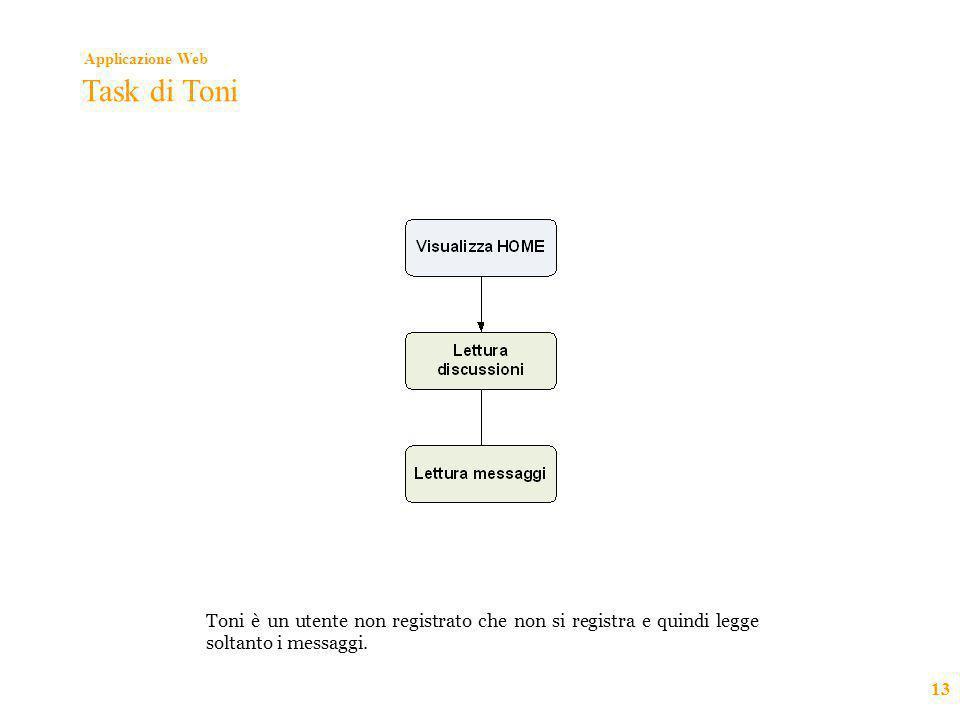 Applicazione Web 13 Task di Toni Toni è un utente non registrato che non si registra e quindi legge soltanto i messaggi.