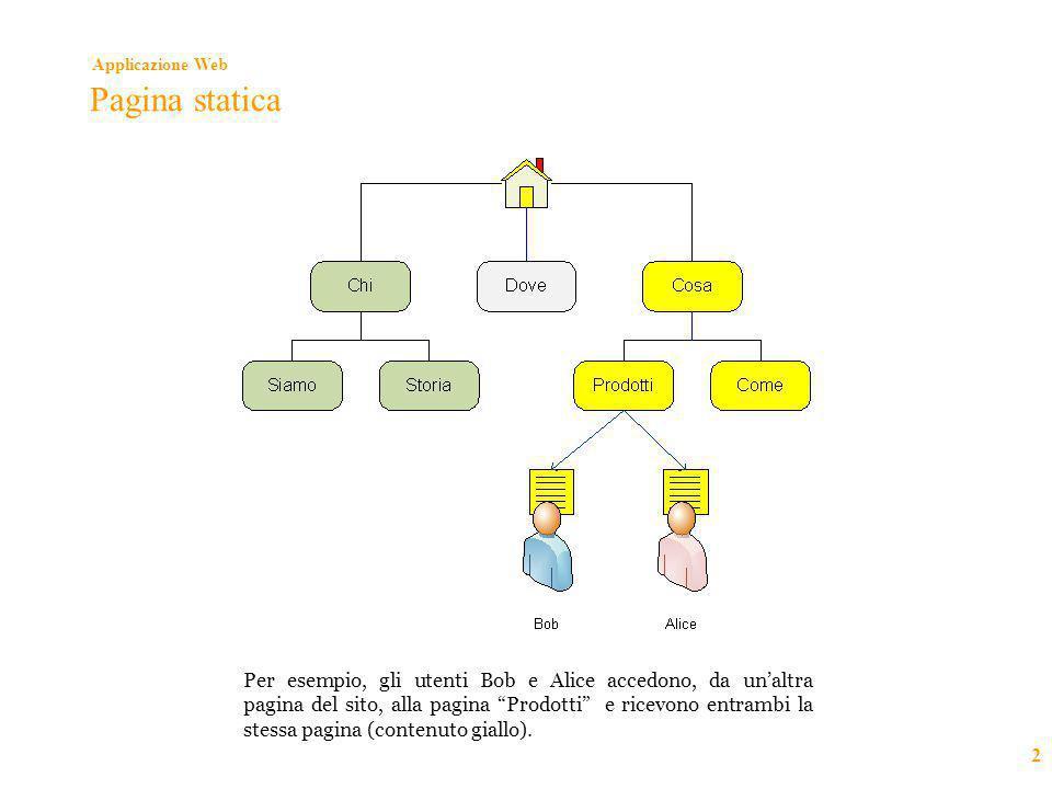 """Applicazione Web 2 Pagina statica Per esempio, gli utenti Bob e Alice accedono, da un'altra pagina del sito, alla pagina """"Prodotti"""" e ricevono entramb"""