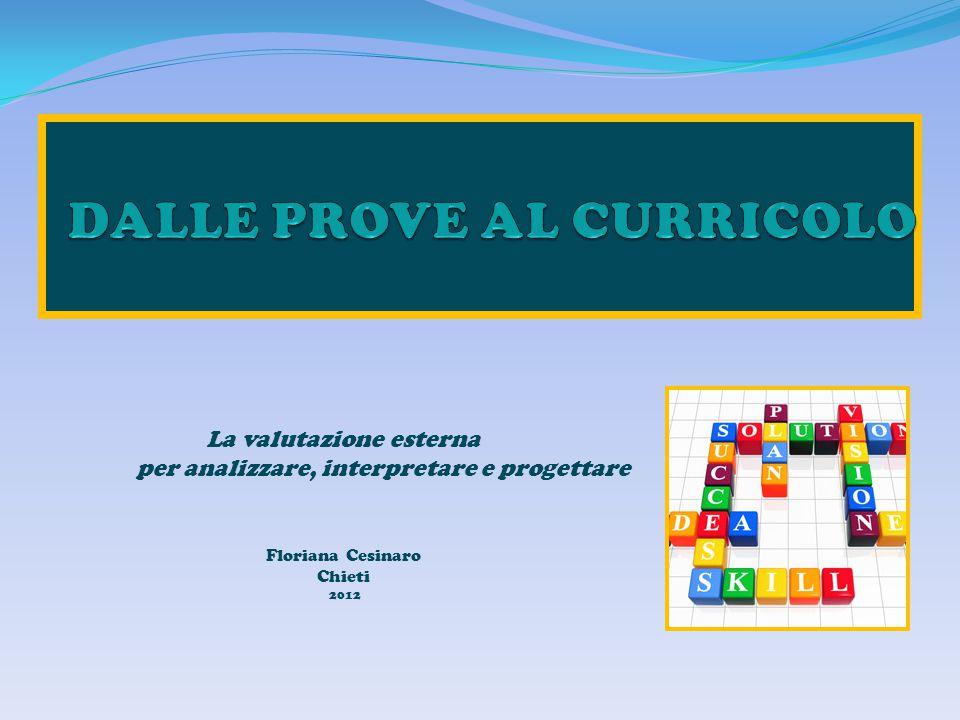 La valutazione esterna per analizzare, interpretare e progettare Floriana Cesinaro Chieti 2012