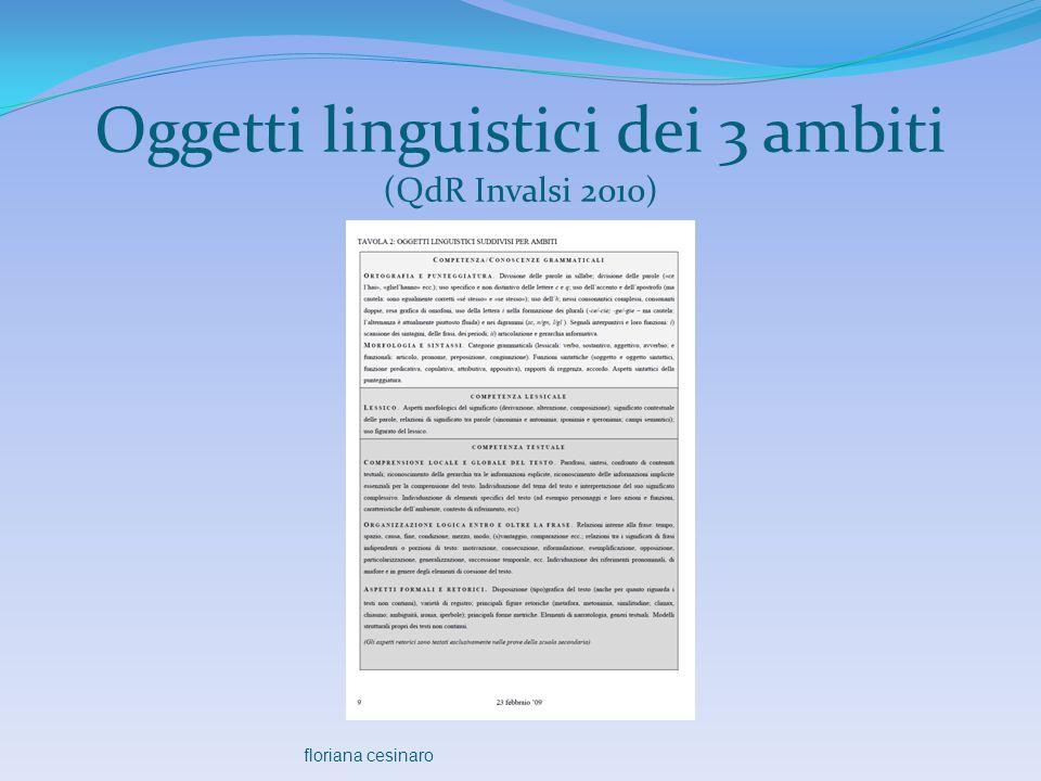 Oggetti linguistici dei 3 ambiti (QdR Invalsi 2010) floriana cesinaro