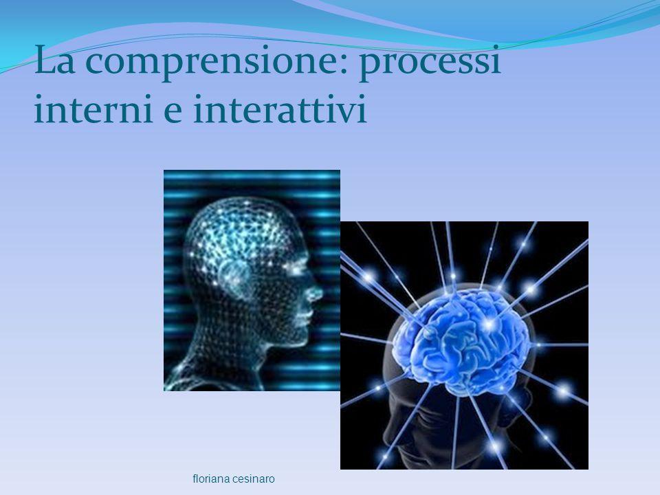 La comprensione: processi interni e interattivi floriana cesinaro