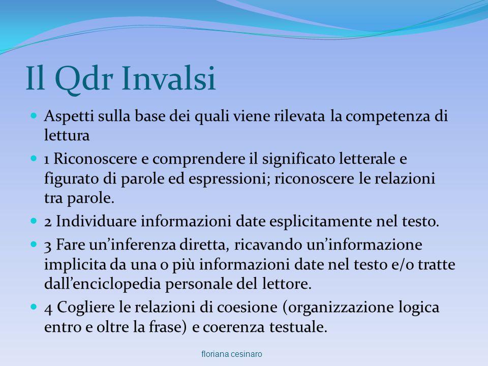Il Qdr Invalsi  Aspetti sulla base dei quali viene rilevata la competenza di lettura  1 Riconoscere e comprendere il significato letterale e figurat