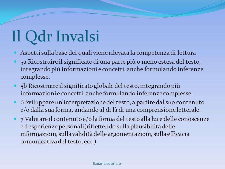 Il Qdr Invalsi  Aspetti sulla base dei quali viene rilevata la competenza di lettura  5a Ricostruire il significato di una parte più o meno estesa d