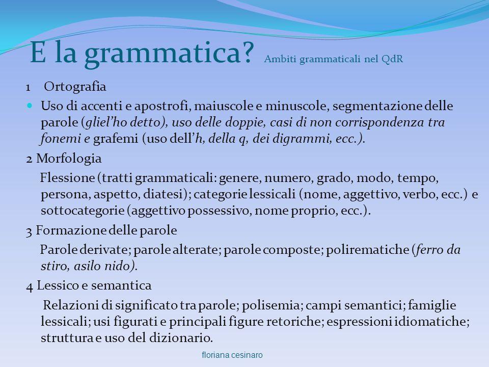 E la grammatica? Ambiti grammaticali nel QdR 1 Ortografia  Uso di accenti e apostrofi, maiuscole e minuscole, segmentazione delle parole (gliel'ho de