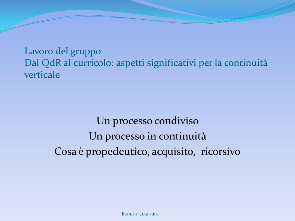 Lavoro del gruppo Dal QdR al curricolo: aspetti significativi per la continuità verticale Un processo condiviso Un processo in continuità Cosa è prope