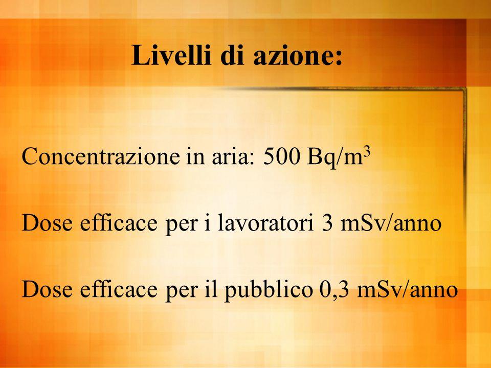 Livelli di azione: Concentrazione in aria: 500 Bq/m 3 Dose efficace per i lavoratori 3 mSv/anno Dose efficace per il pubblico 0,3 mSv/anno