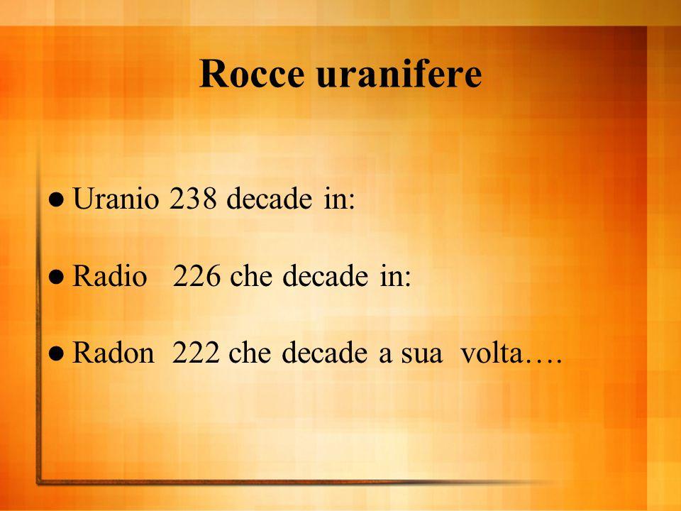 Rocce uranifere  Uranio 238 decade in:  Radio 226 che decade in:  Radon 222 che decade a sua volta….