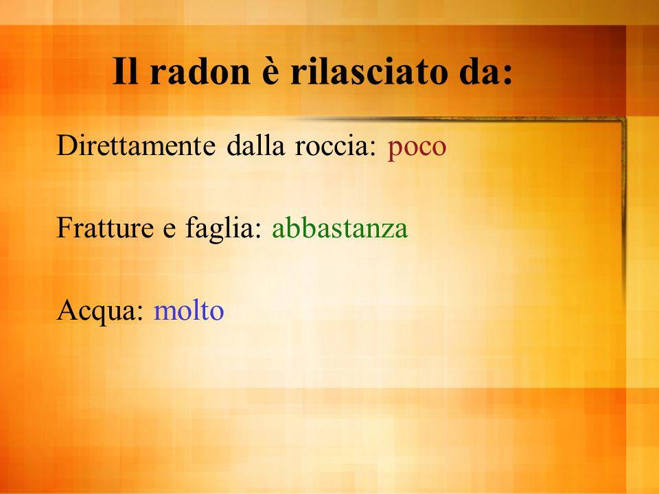 Il radon è rilasciato da: Direttamente dalla roccia: poco Fratture e faglia: abbastanza Acqua: molto