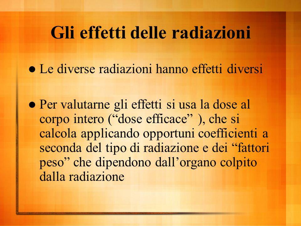 Gli effetti delle radiazioni  Le diverse radiazioni hanno effetti diversi  Per valutarne gli effetti si usa la dose al corpo intero ( dose efficace ), che si calcola applicando opportuni coefficienti a seconda del tipo di radiazione e dei fattori peso che dipendono dall'organo colpito dalla radiazione