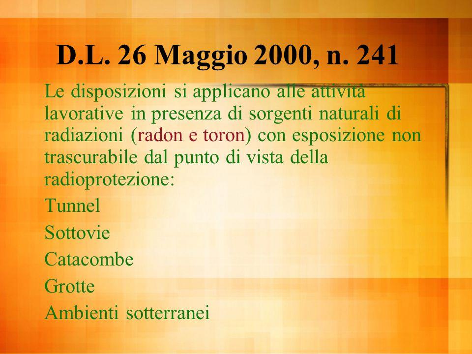 D.L. 26 Maggio 2000, n. 241 Le disposizioni si applicano alle attività lavorative in presenza di sorgenti naturali di radiazioni (radon e toron) con e