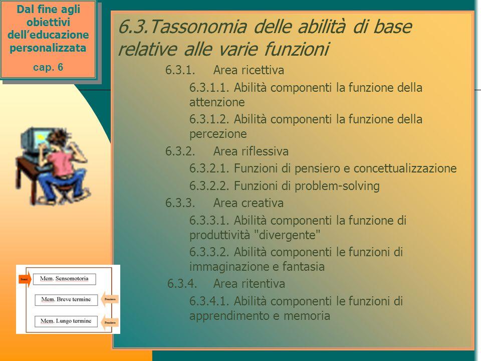 6.3.Tassonomia delle abilità di base relative alle varie funzioni 6.3.1.Area ricettiva 6.3.1.1. Abilità componenti la funzione della attenzione 6.3.1.