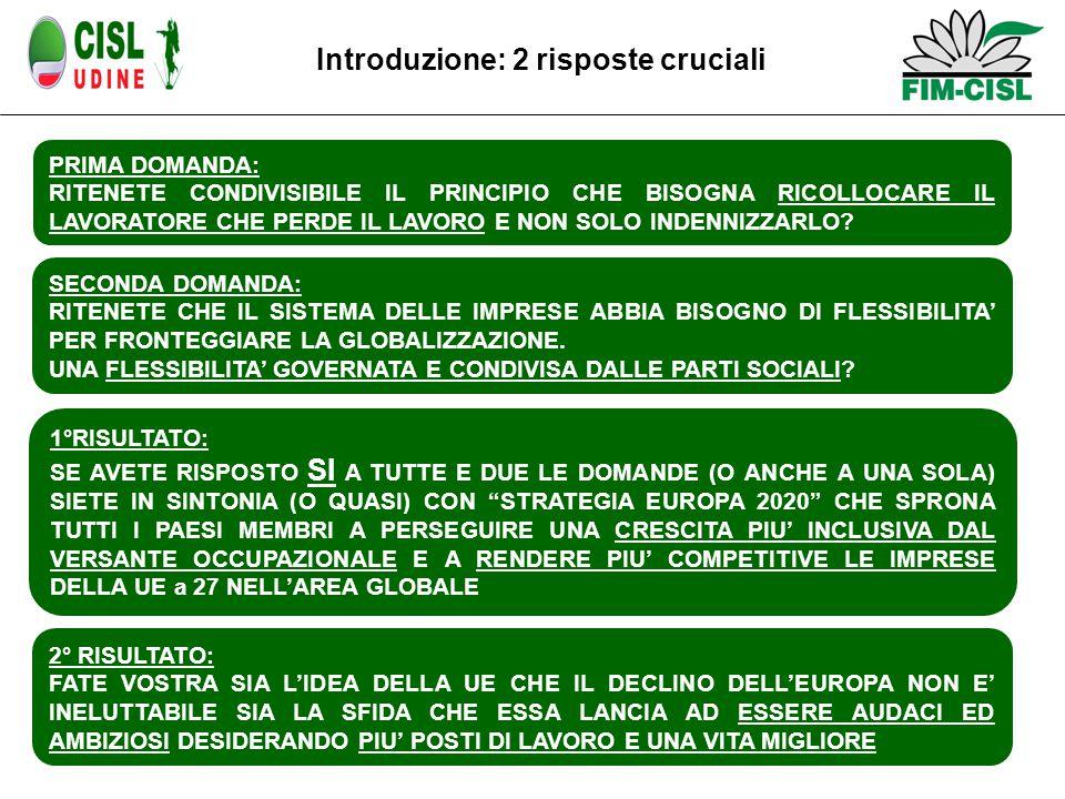 SECONDA DOMANDA: RITENETE CHE IL SISTEMA DELLE IMPRESE ABBIA BISOGNO DI FLESSIBILITA' PER FRONTEGGIARE LA GLOBALIZZAZIONE.