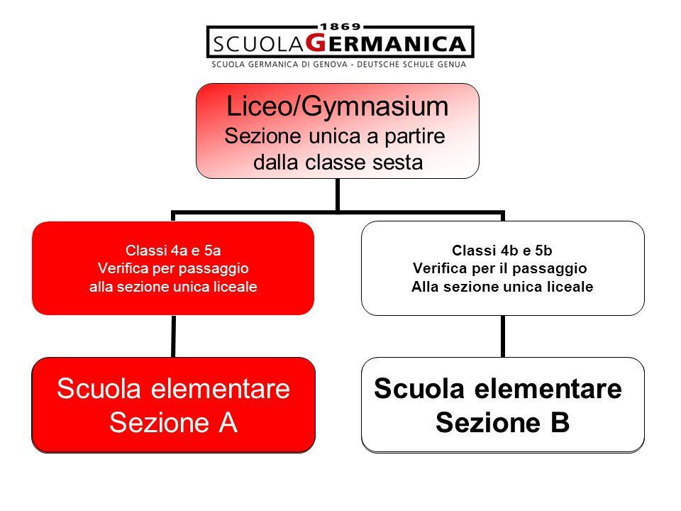 Scuola elementare Sezione A Scuola elementare Sezione B