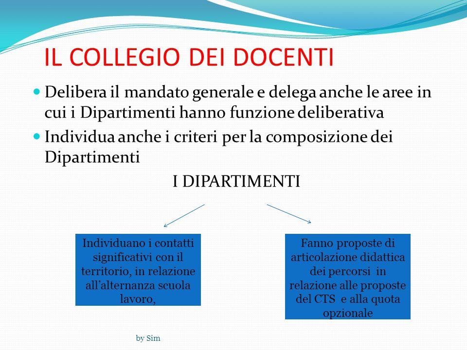 by Sim IL COLLEGIO DEI DOCENTI  Delibera il mandato generale e delega anche le aree in cui i Dipartimenti hanno funzione deliberativa  Individua anc