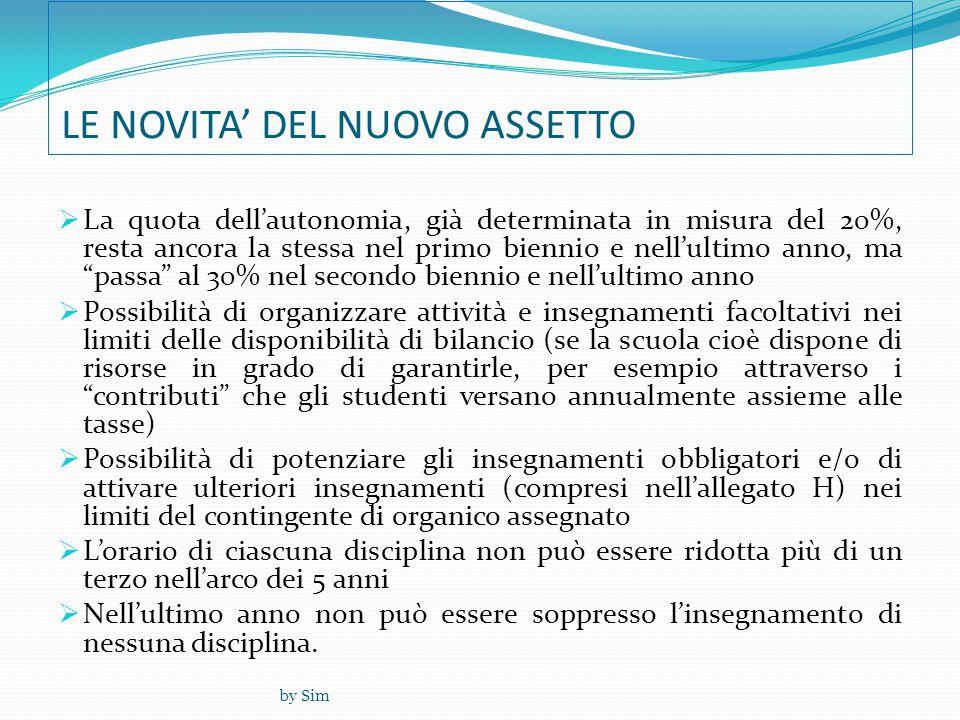 by Sim LE NOVITA' DEL NUOVO ASSETTO  La quota dell'autonomia, già determinata in misura del 20%, resta ancora la stessa nel primo biennio e nell'ulti