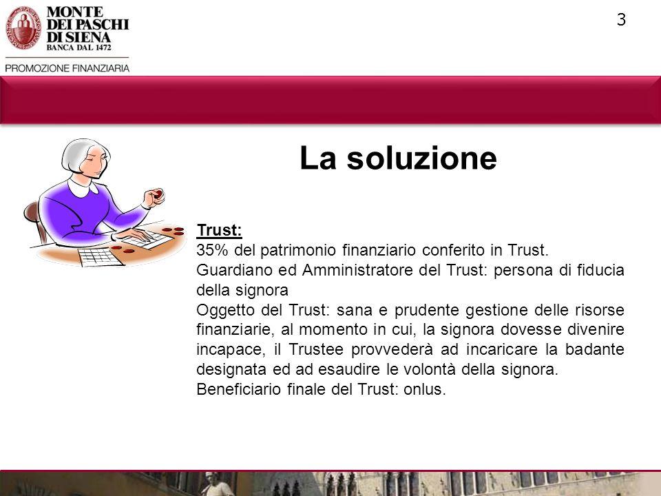 4 Risorse finanziarie: 30% del patrimonio finanziario: polizza assicurativa con beneficiario Nipote 1.